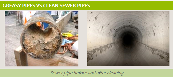Picture of clean drain and FOG clogged drain