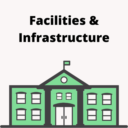 Facilities and Infrastructure link